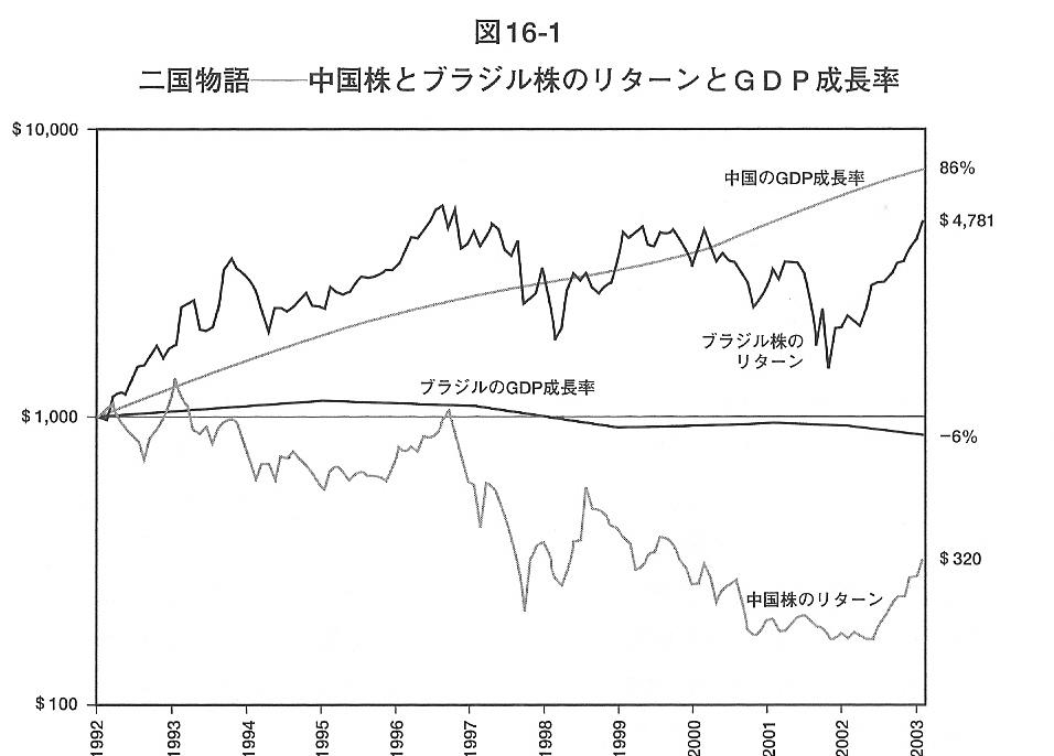 シーゲル図16-1.jpg