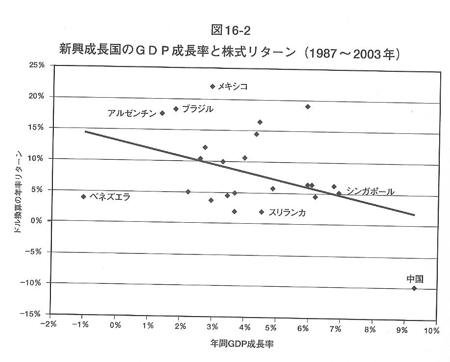 シーゲル図16-2.jpg
