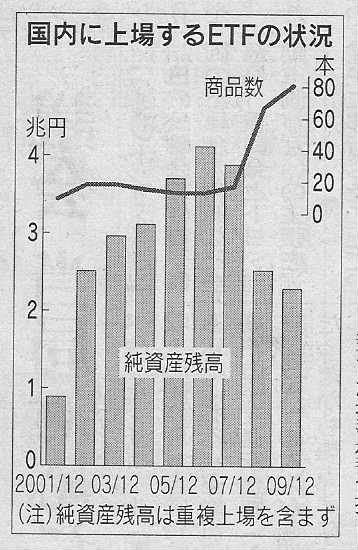 nikkei20100224.JPG
